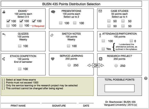 busn435-pointsdistribution