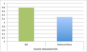 m-organization
