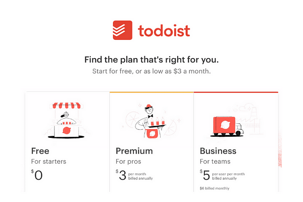 Todoist Pricing