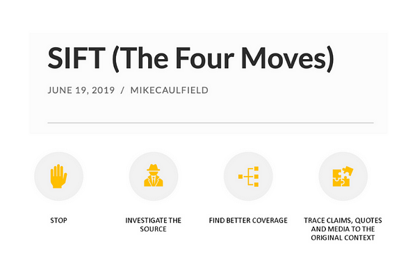 SIFT (The Four Moves)
