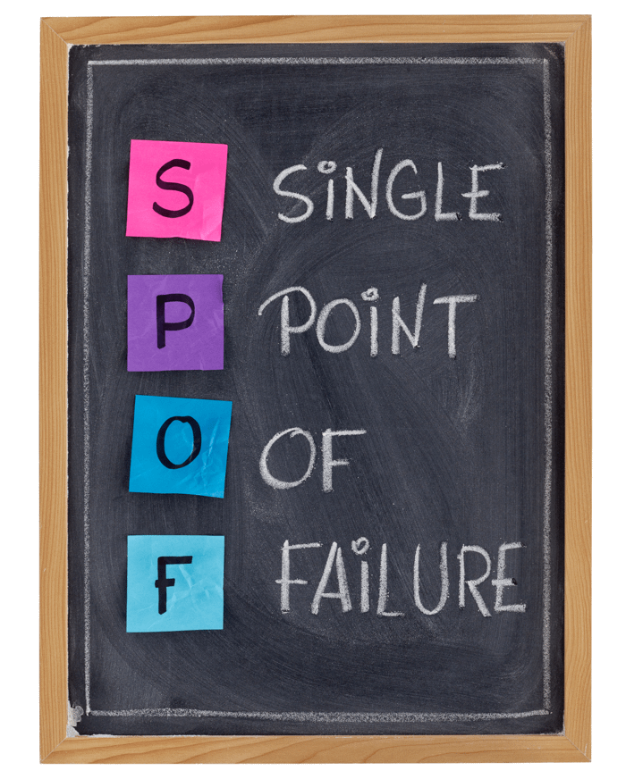 Single Point of Failure